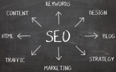 Does Local SEO Help Organic Search Engine Optimization